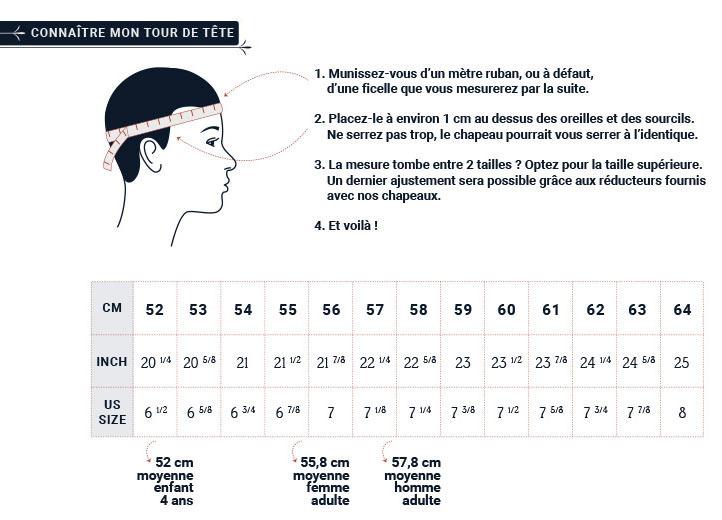 grandes variétés gamme complète d'articles section spéciale Mesurer sa taille de chapeau, Tour de tête
